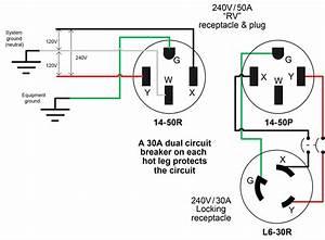 6 20r Receptacle Wiring Diagram