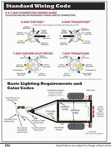 Premium Hopkins 7 Blade Wiring Diagram Mesmerizing Trailer Wiring Diagram