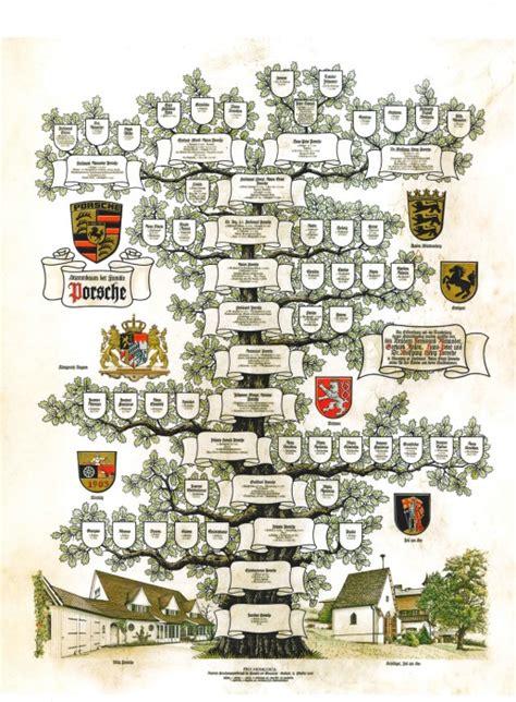 porsche family tree the family tree pro heraldica usa