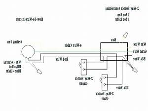 Diagram Ceiling Fan Wiring Diagram 1 Sd Full Version Hd Quality 1 Sd Diagramcovinh Gisbertovalori It