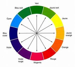 beauty gibberish du choix de la couleur de ses fards a With les couleurs qui se marient avec le bleu 3 vetements les couleurs qui vont ensemble