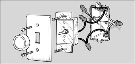 How Replace Light Switch With Dimmer Dummies