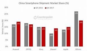 Chinese smartphone market faces slowdown in shipment ...
