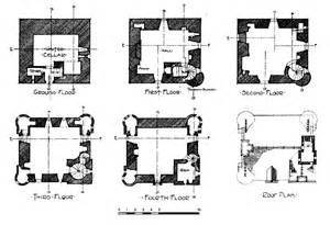 Scottish Castle House Plans Ideas by Amisfield Tower