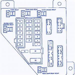 Dodge Eagle Tsi 1995 Fuse Box  Block Circuit Breaker Diagram  U00bb Carfusebox