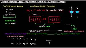 Quantum Mechanical Model  Part 6 Of 9