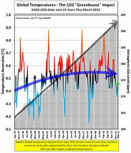 C3: UN/World Govt: Agenda, Propaganda, IPCC, Treaties