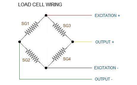 load cell lifier hx711 breakout hookup guide learn
