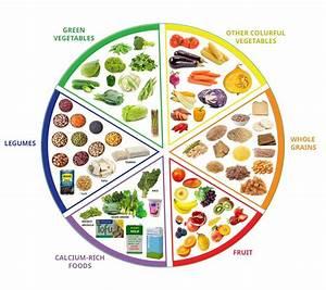 Nutrition  U2013 Vegan Easy