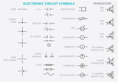 electronic circuit symbol vectors free vector stock graphics