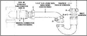 kitchen sink faucet parts diagram pp940b 1 1 2 quot or 1 1 4 quot x 1 1 2 quot mastertrap p trap