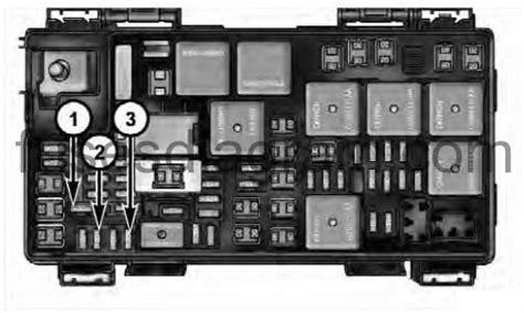 2009 Dodge Ram 2500 Fuse Box by 2015 Dodge Ram 2500 Fuse Box Diagram Wiring Diagram