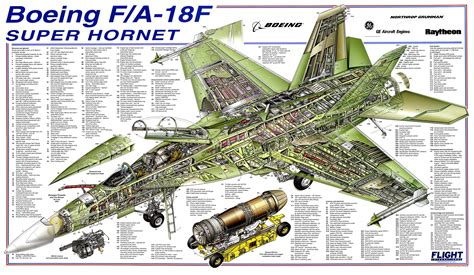 F18 Diagram Of Engine by F 18 Fighter Jet Plane Airplane Usa 48