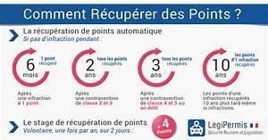 Perte De Point Permis De Conduire : comment r cup rer des points sur son permis de conduire mandataire auto ~ Maxctalentgroup.com Avis de Voitures
