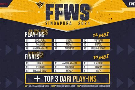 Ffws 2021 sg will host 22 teams from singapore is the perfect choice for this world series and we are thankful for the support we have been receiving from the local government and industry. Final Free Fire World Series 2021 Singapura diundur karena ...