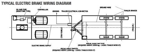 electric brakes  brake controllers