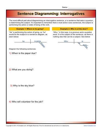 Sentence Diagramming Interrogatives Worksheets