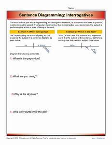Sentence Diagramming  Interrogatives Worksheets