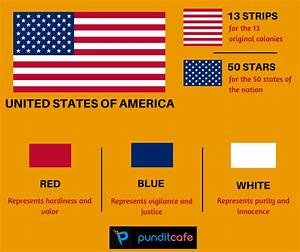 Fun with Flags: What do flags stand for- significance ...