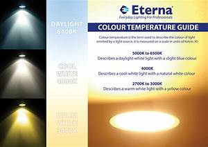 Guides  U2013 Eterna Lighting