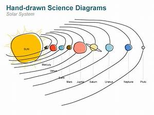 Drawn Pictures of the Solar System (page 3) - Pics about space