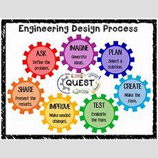 Jansen, Cynthia  The Design Process