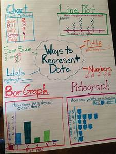 Ways To Represent Data Anchor Chart