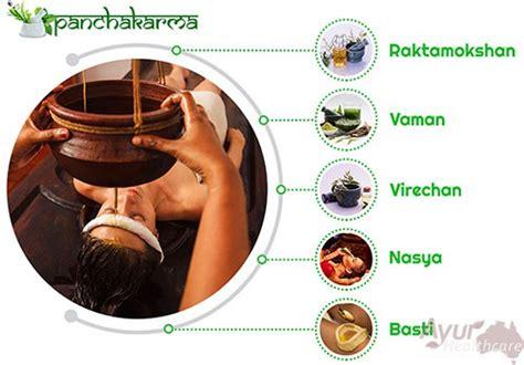 Panchakarma Treatment Sydney - Ayurvedic Treatments