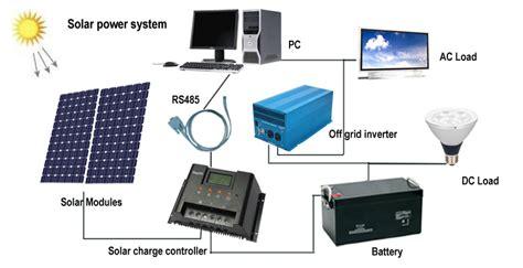 Aliexpress Buy Watt Polycrystalline Solar Panels