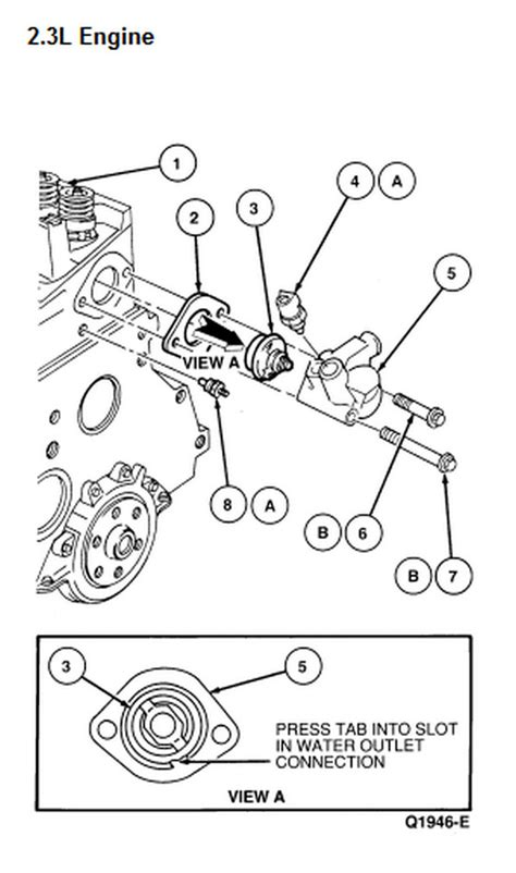 94 Ford Contour Fuse Diagram by Ford Tempo Fuse Panel Wiring Diagram Fuse Box