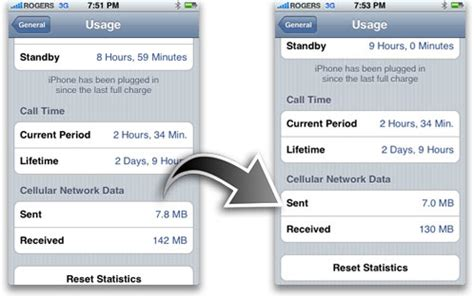 what is data on iphone iphone cellular network data meter dialed after
