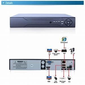1080p Vga  Hdmi 8ch Nvr Kit Hd Wifi Ip Camera Security Cctv
