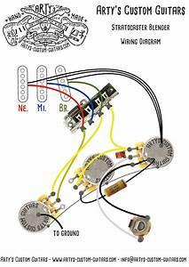 Blender Prewired Kit Stratocaster