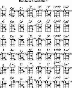 Pin By Colleen Irven On Mandolin Chords In 2019