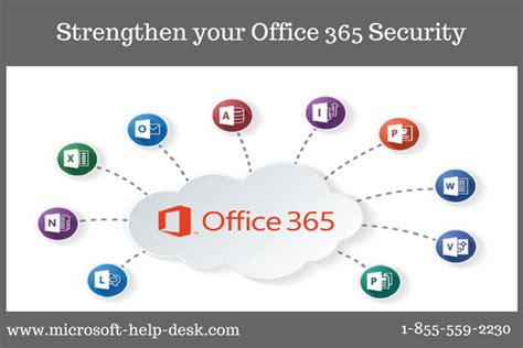 microsoft help desk 5 ways to safeguard sensitive data while using the office 365