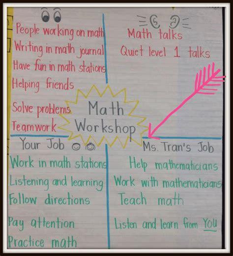 anchor charts  support math workshop math coachs corner