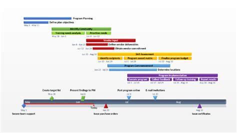 office timeline program plan  timeline templates
