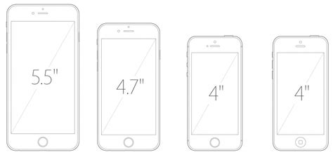 iphone dimensions iphone 4 5 6 and iphone 6 plus screen dimensions
