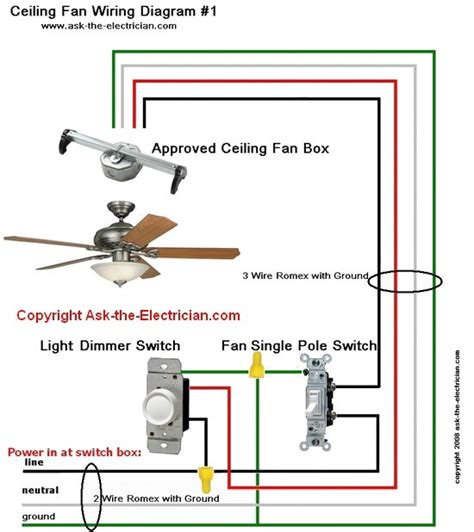 how to wire a ceiling fan with a red wire www