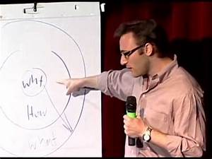 Simon Sinek - Start With Why - TED Talk Short Edited - YouTube