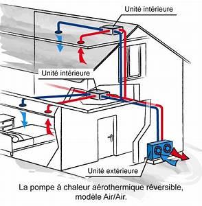 Pompe à Chaleur Gaz Prix : pompe a chaleur reversible prix chauffage gaz ~ Premium-room.com Idées de Décoration