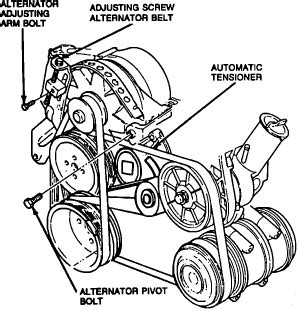 Ford Taurus Trying Change Water Pump How