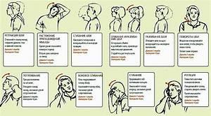 Лечение артроза коленей в корее