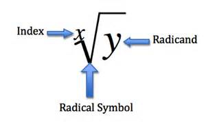 Parts of Radical Exponents