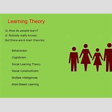 Behaviorism Cognitivism, Construktivism, Connectivism