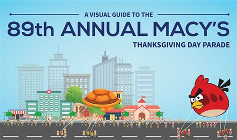 visual guide    annual macys thanksgiving