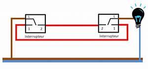 Un Va Et Vient : schema electrique d 39 un n va et vient ~ Dailycaller-alerts.com Idées de Décoration
