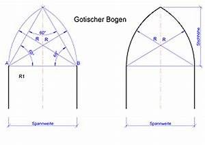Gotische Fenster Konstruktion : bogen architektur wikipedia ~ Lizthompson.info Haus und Dekorationen