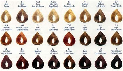 wella swatches hairstyles  black people pinterest ash charts  auburn hair