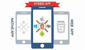 Hybrid Mobile App Development Hybrid Application Development